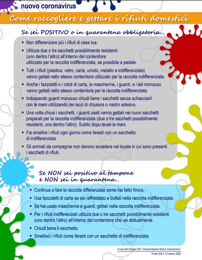 Infografica rifiuti coronavirus