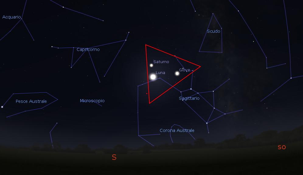 luna giove saturno congiunzione 25 settembre 2020
