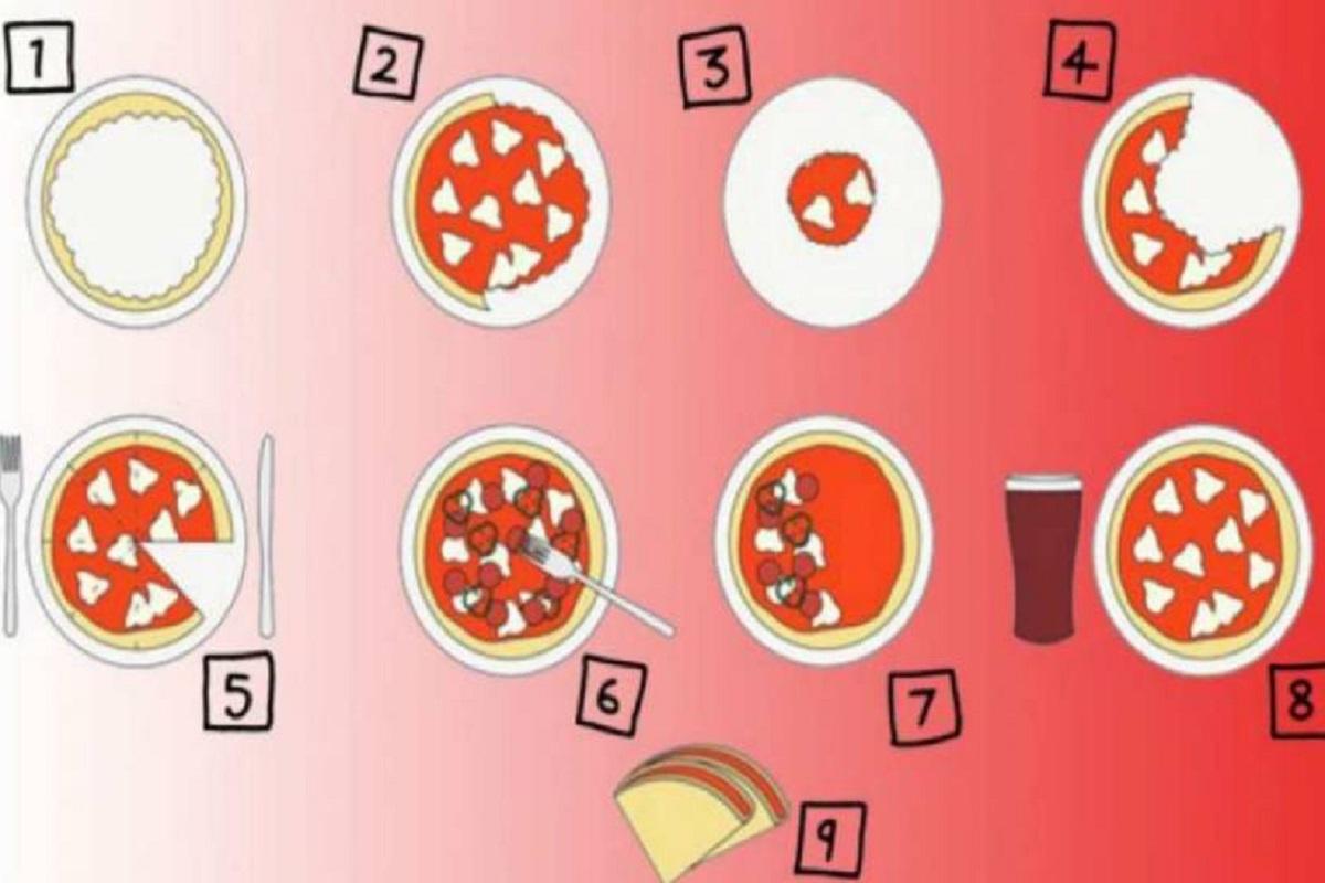 Test personalità: come mangi la pizza? La risposta svelerà il tuo vero carattere