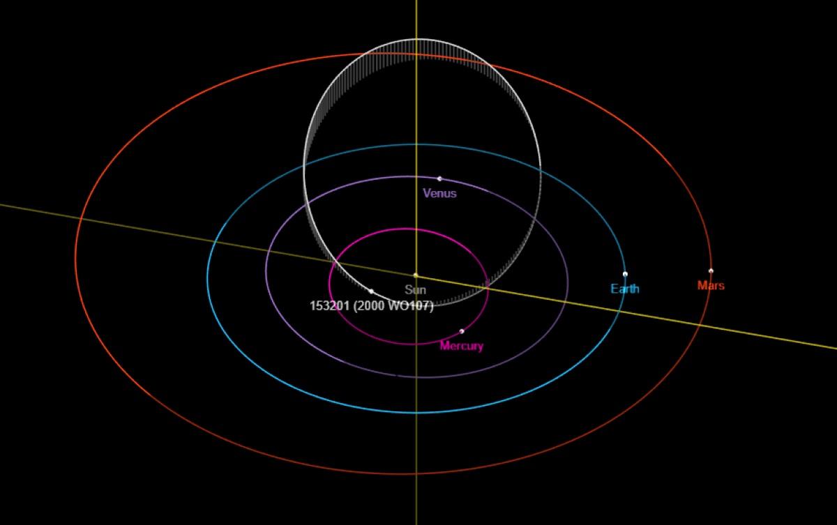 asteroide 500 metri