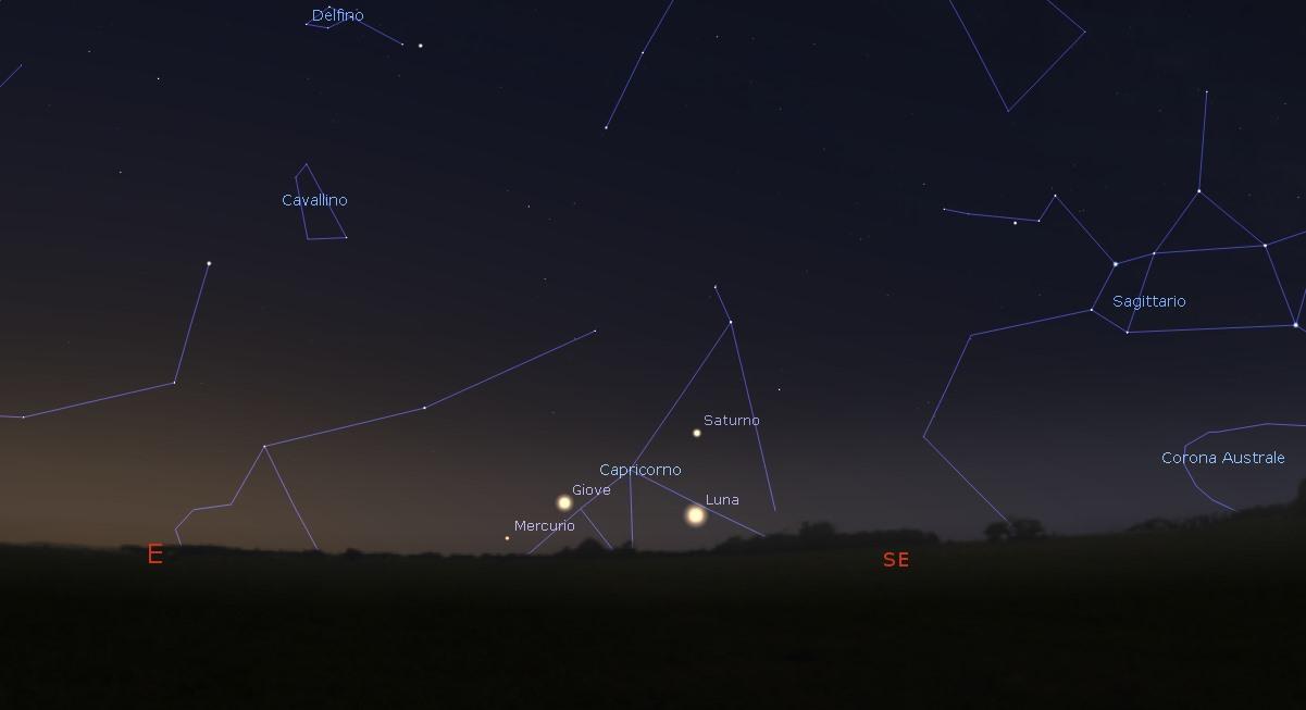 congiunzione luna giove mercurio saturno