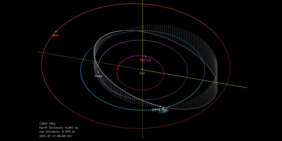asteroide 31 luglio