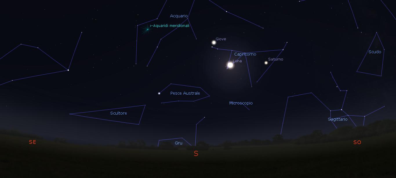 Luna-Giove-Saturno congiunzione 17 settembre 2021
