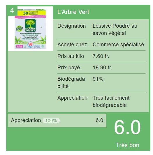 l'arbre vert detersivo polvere test