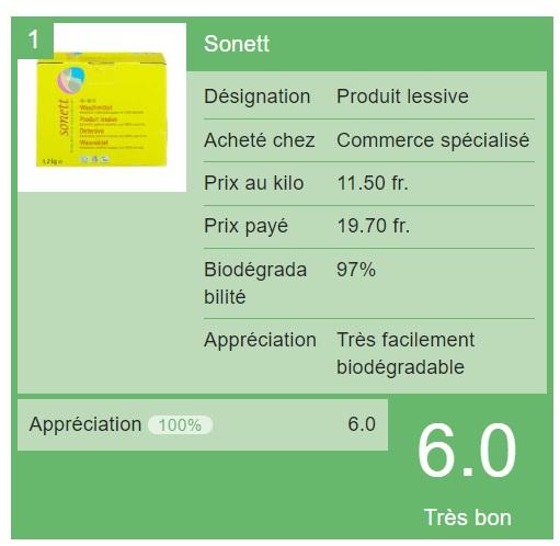 sonett detersivi polvere test
