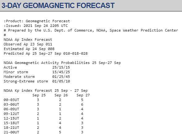 tempesta geomagnetica 27 settembre 2021